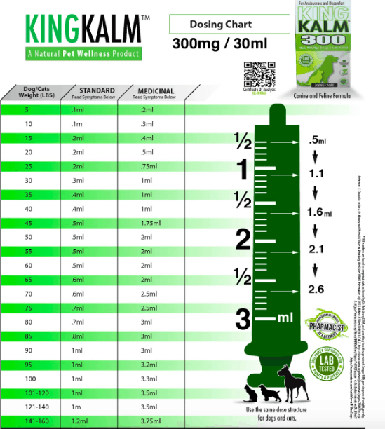 king-kanine-dosage-chart-2